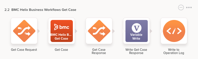 BMC Helix Business Workflows Get Case operation