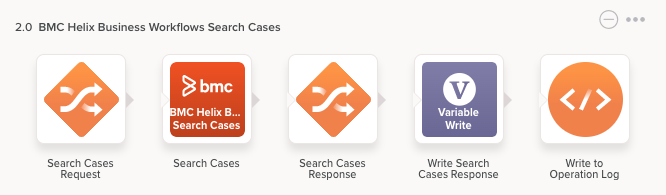 BMC Helix Business Workflows Search Cases operation