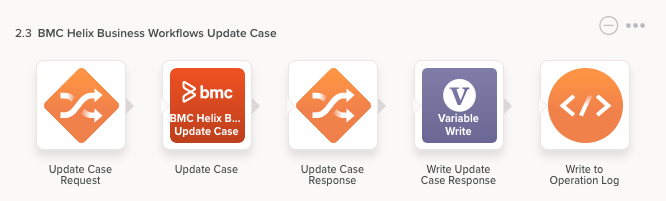 BMC Helix Business Workflows Update Case operation