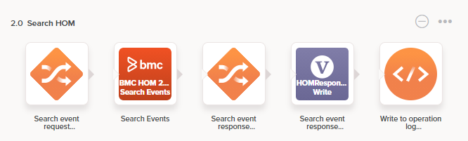 BMC Helix Operations Management Search Events operation
