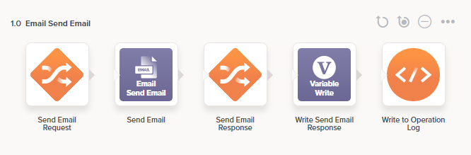 Email Send Email operation