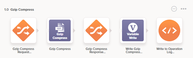 Gzip Compress operation