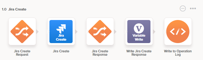 Jira create operation