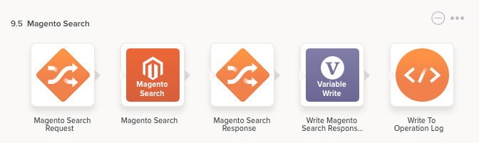 Magento Search operation