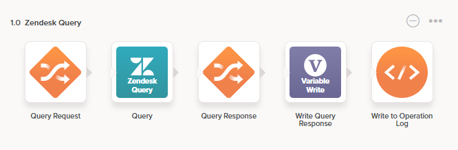 Zendesk Query operation